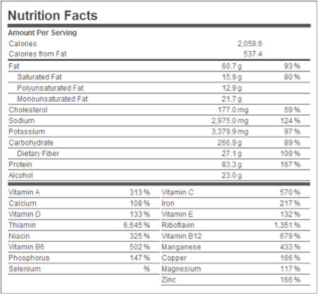 Nutrition Facts, crowdink.com, crowdink.com.au, crowdink, crowd ink