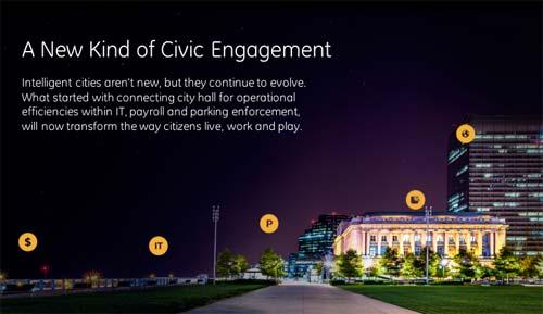 GE - Smart Cities [image source: GE], crowdink, crowd ink, crowdink.com, crowdink.com.au