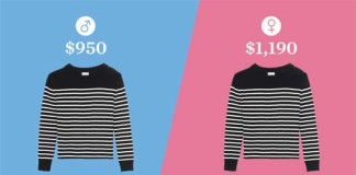 The Pink Tax [image source: businessoffashion.com], crowdink, crowd ink, crowdink.com, crowdink.com.au