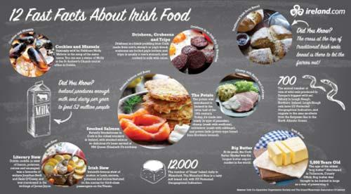 Irish Cuisine, crowdink, crowd ink, crowdink.com, crowdink.com.au