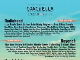 Coachella 2017 Lineup : Radiohead, Beyonce, Kendrick Lamar, crowdink.com, crowdink.com.au, crowdink, crowd ink