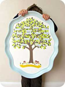 Mother's Day Gift Ideas (Image Source: countryliving.com)