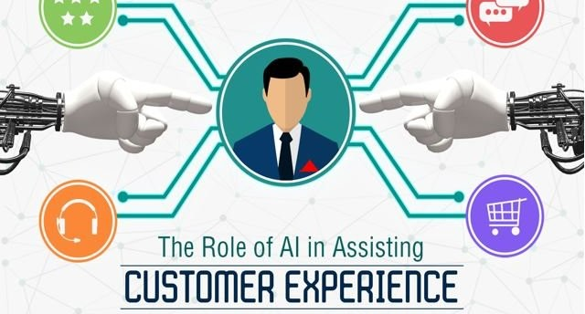 The Role of AI in Assisting Customer Experience