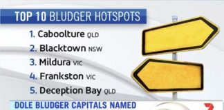 crowdink.com, crowdink.com.au, crowd ink, crowdink, Top ten dole-bludging cities and towns (Image Source: yahoo)